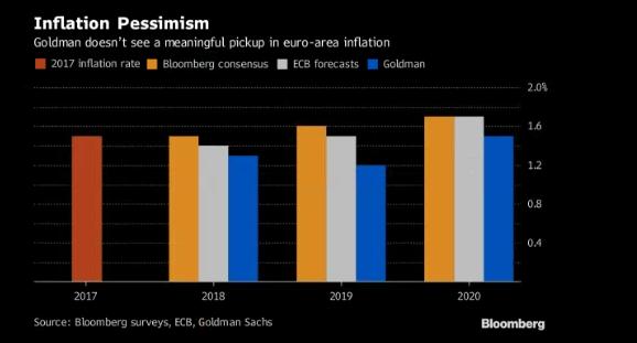 euroareainfla
