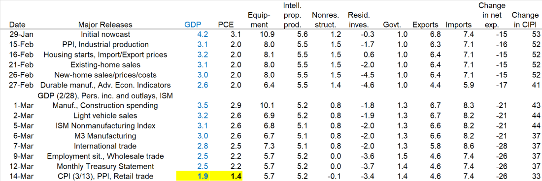 q1gdp.png