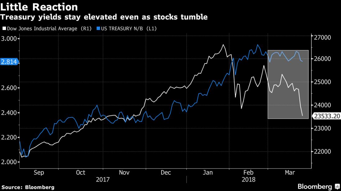 stocksbonds.png