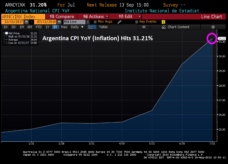 argentinainflation.png