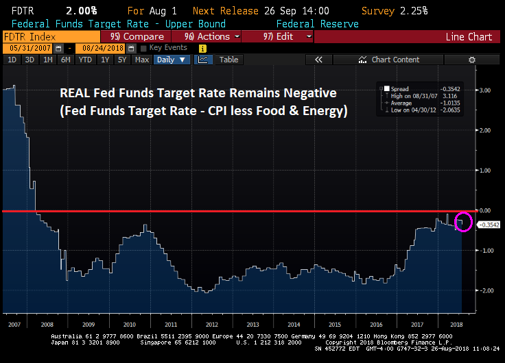 realfedfunds.png