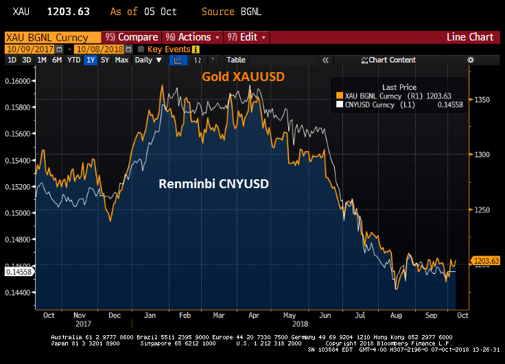 goldrenminbi.png