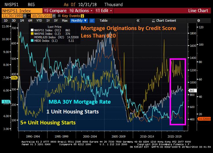 housingbubble.png