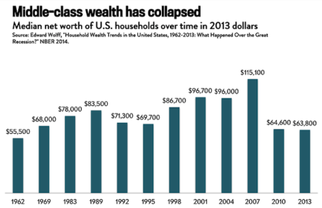 wealth_collapse.png