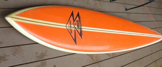 https://confoundedinterestnet.files.wordpress.com/2019/06/cropped-the-greek-surfboard-orange-pintail.png