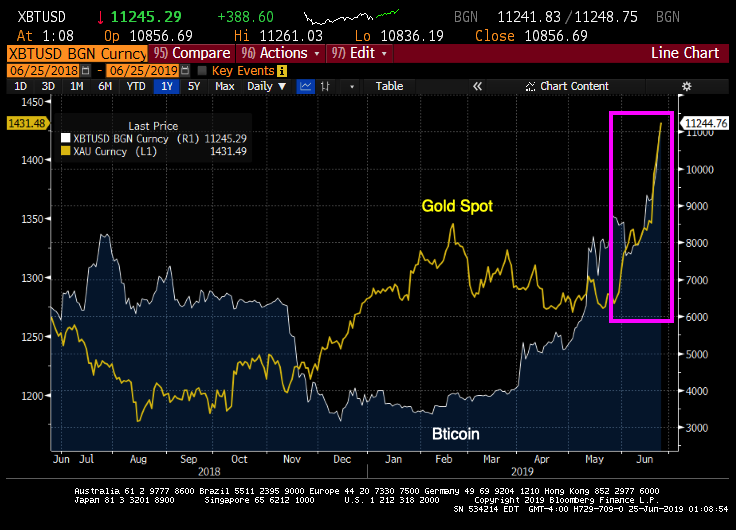 goldbitcoin.png