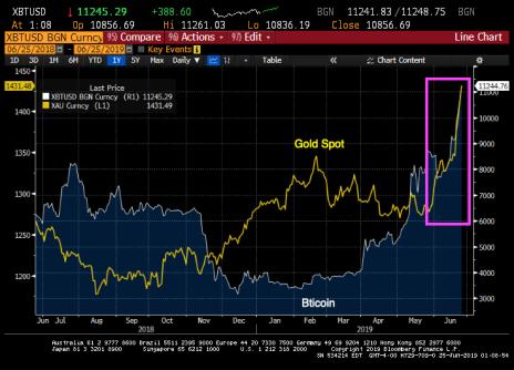 goldbitcoin.png