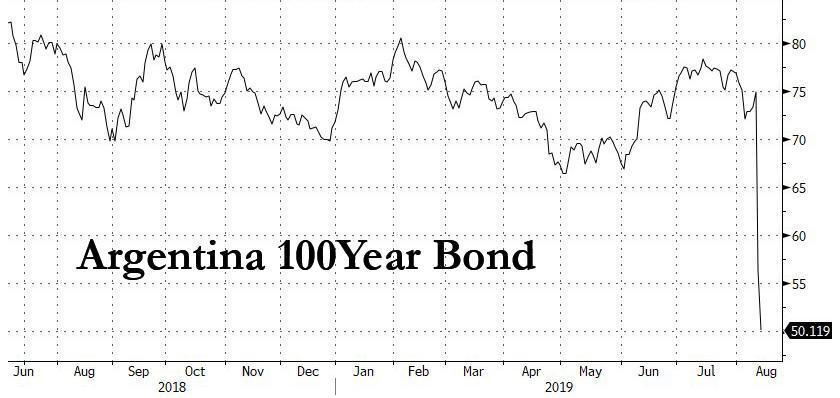 Argentina 100Y bond_0
