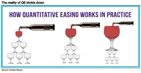 how qe works in practice